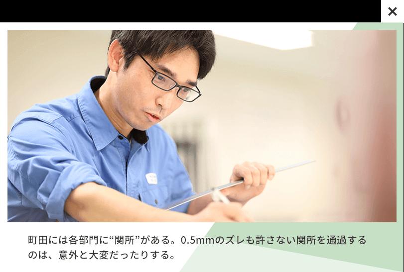 """町田には各部門に""""関所""""がある。0.5mmのズレも許さない関所を通過するのは、意外と大変だったりする。"""