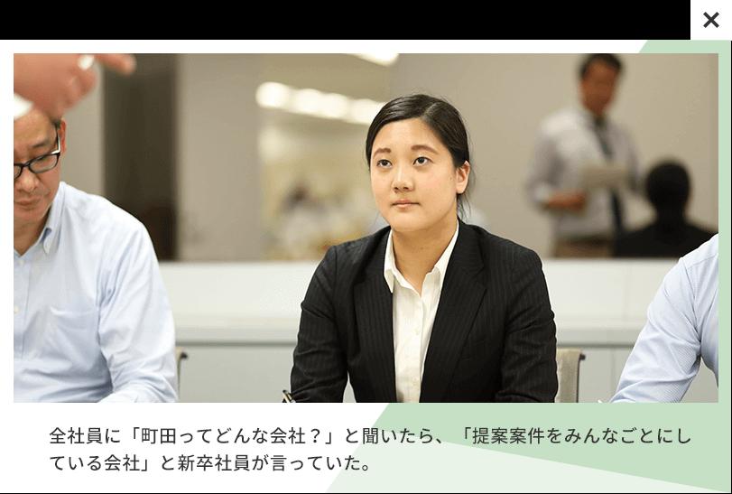 全社員に「町田ってどんな会社?」と聞いたら、「提案案件をみんなごとにしている会社」と新卒社員が言っていた。